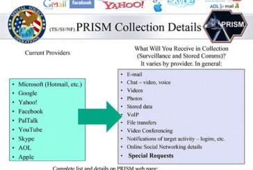 SCANDAL URIAS: FBI si NSA au acces la conturile GOOGLE, Facebook, Yahoo! sau Skype!