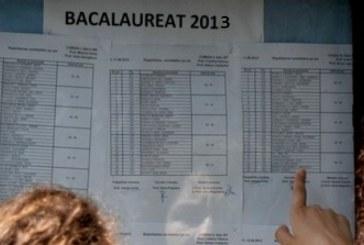 Situaţia promovării examenului naţional de Bacalaureat 2013, la nivelul fiecărui judeţ