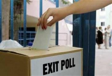 Rezultate EXIT-POLL la alegerile EUROPARLAMENTARE 2014