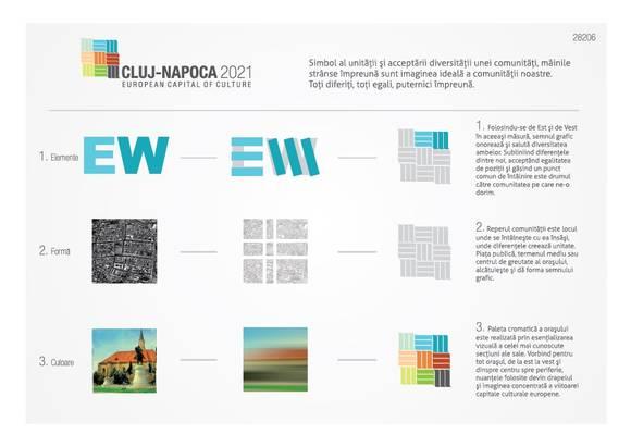 cluj capitala culturala europeana 2021 - 2