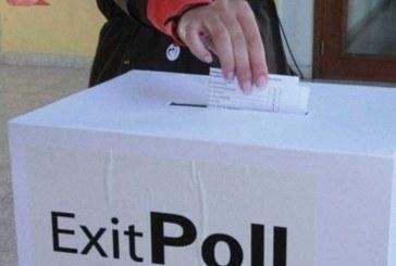 Parlamentare 2016. Rezultate alegeri exit-poll. PSD este dat drept câștigător de trei institute de sondare