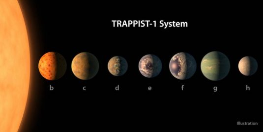 trappist 1-sys