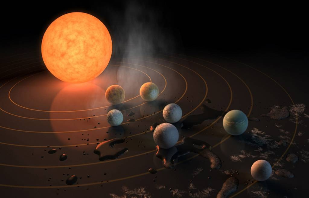 trappist solar sistem