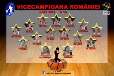 Echipa de baschet LAPI Dej, vicecampioană națională la U16 feminin – VIDEO