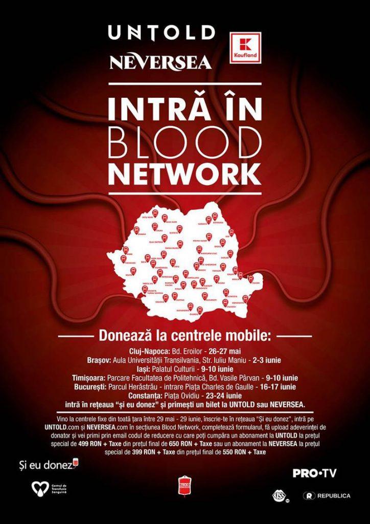 VIZUAL BLOOD NETWORK